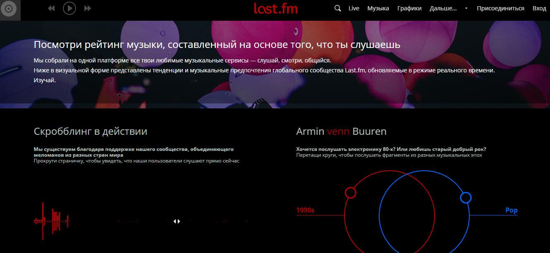Lastfm.ru