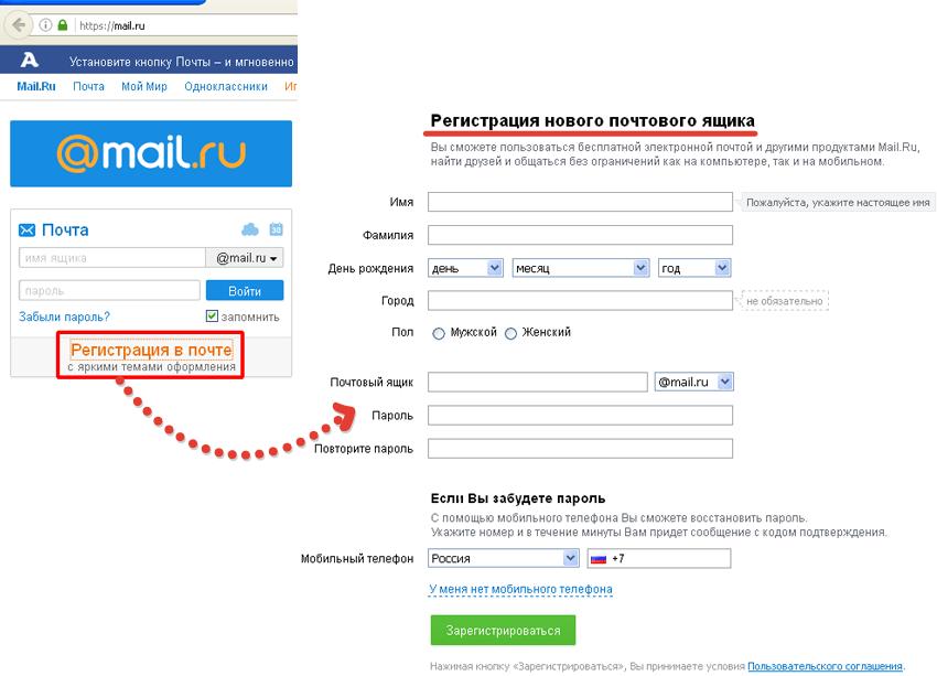 Сайты для создания емейла стоимость аудита сайта для продвижения