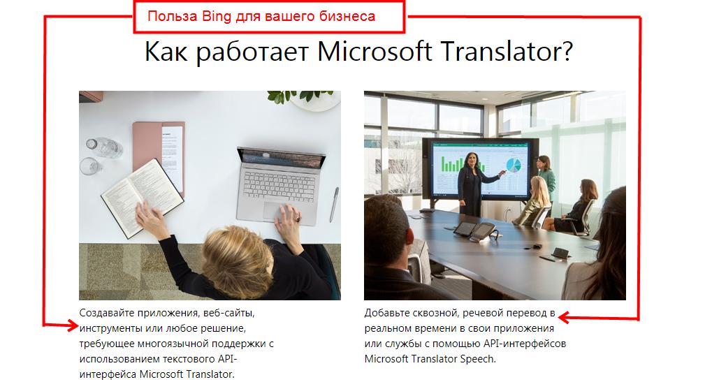 Развитие бизнеса с Bing