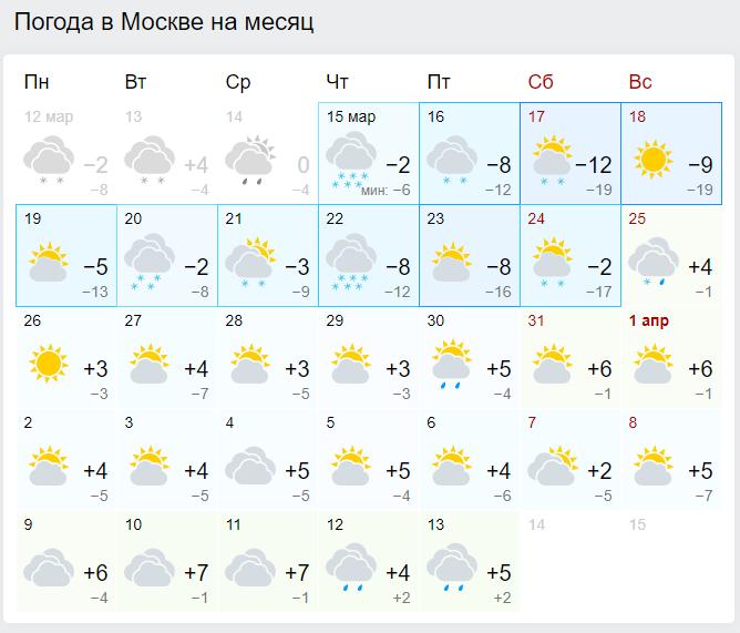 Приблизительный прогноз на месяц для Москвы