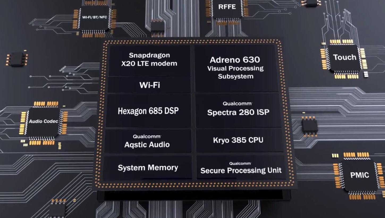 процессоры для смартфона 2020 года конспекти занять з ліпки в середній групі